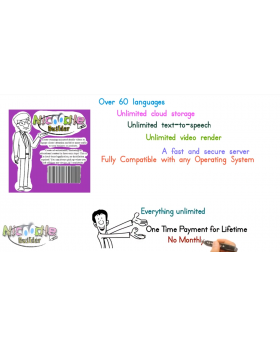 Nicoodle Builder, Doodle Animation Videos Creator, Cloud Base Software