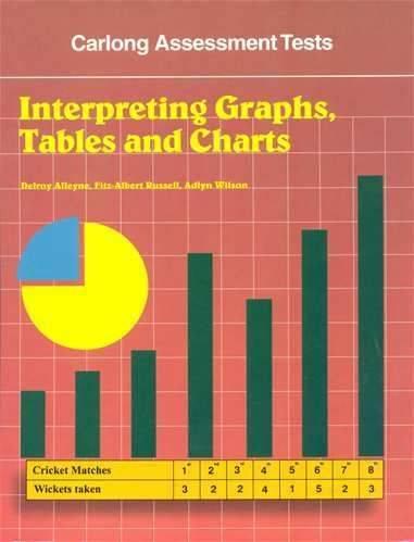 carlong-interpreting-graphs-tables-charts